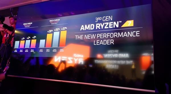 AMD 7nm锐龙单核多核都赢了?Intel反对:测的不对
