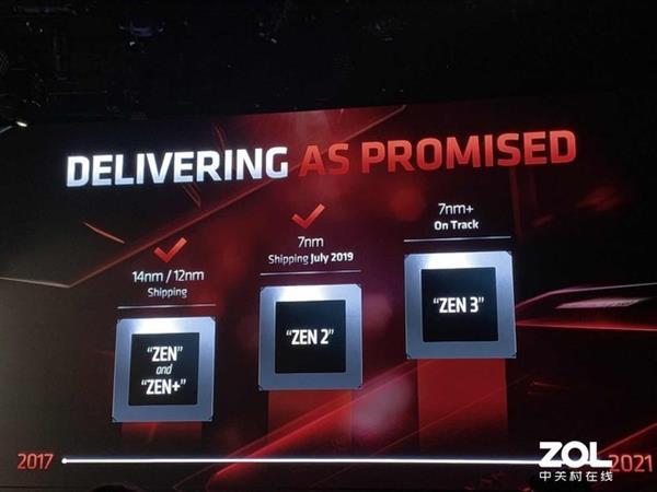 AMD YES?你的情怀是否输给了现实