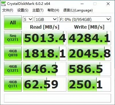 400系主板开启PCIe 4.0?别高兴太早 AMD会删掉的