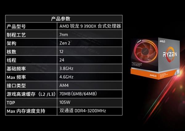 AMD 锐龙9 3900处理器曝光:65W TDP 12核24线程
