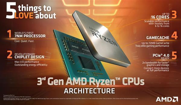 AMD主板占比提升到20%以上 Intel急眼了