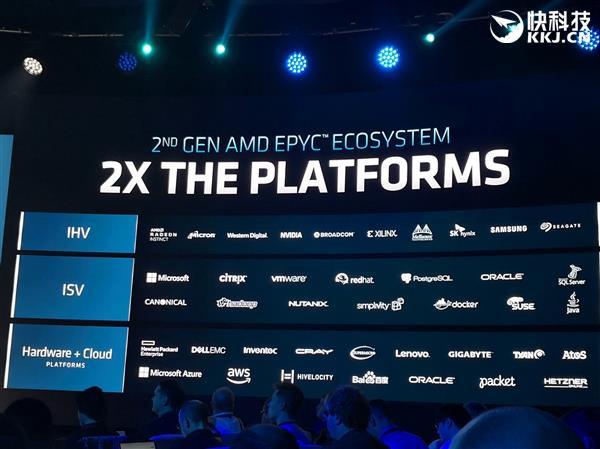 AMD二代霄龙秀肌肉:庞大软硬件生态集中演示