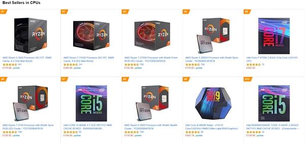 AMD锐龙征服英美德DIY玩家:几乎包圆亚马逊CPU畅销榜