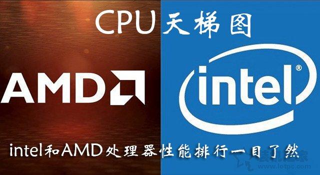 CPU天梯图2019年12月 intel和AMD处理器性能排行一目了然