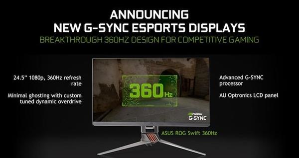 NVIDIA推出G-Sync Esports电竞显示器:360Hz刷新率、华硕ROG拿下首发