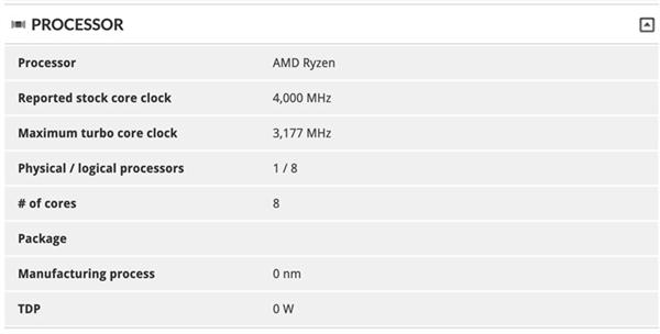 AMD神秘APU曝光:或为Xbox新主机使用