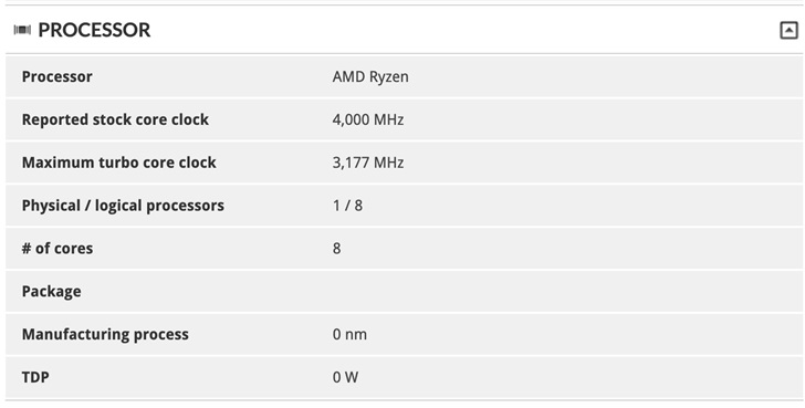AMD神秘APU或为Xbox新主机使用 GPU比肩GTX980