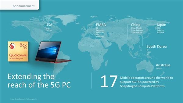 支持全球17家运营商5G网络:新款骁龙处理器Win10笔记本年底上市