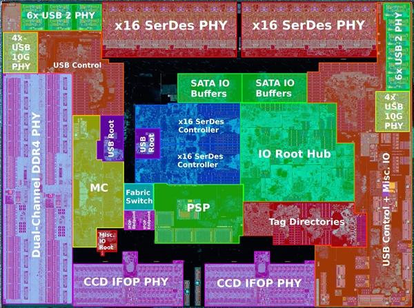 """三代锐龙CPU I/O裸片彩色透视图公布:""""五脏六腑""""毕现"""
