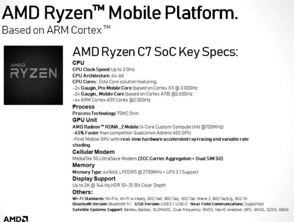 主频3GHz八核心+联发科5G基带:AMD要做手机处理器?