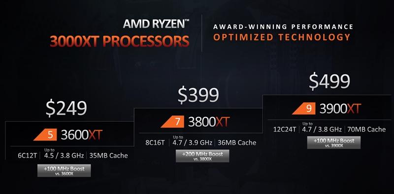 AMD的超频神U!锐龙9 3900XT/锐龙7 3800XT首发评测:Zen2单核性能被严重低估