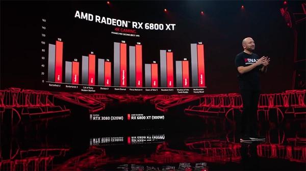 AMD留了一手:Zen3锐龙5000处理器可解锁RX 6000显卡更强性能