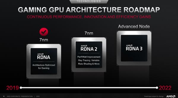 AMD的RDNA3架构曝光:双芯MCM架构、性能有望翻倍