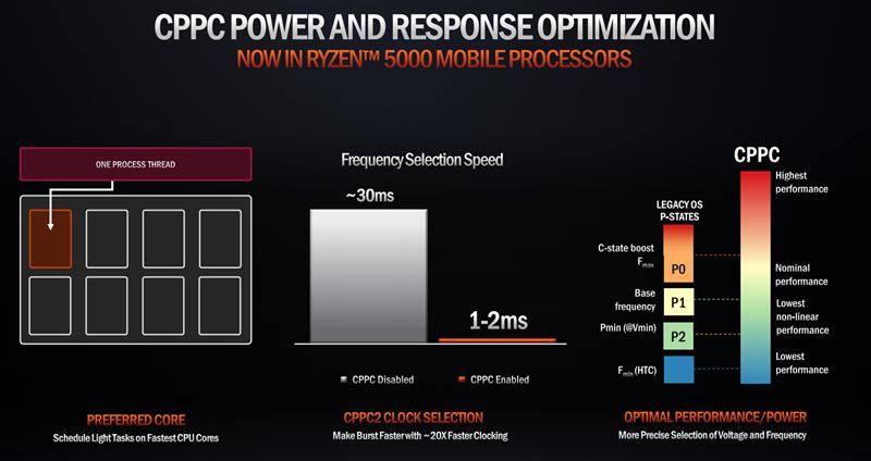 首发锐龙7 5800H!华硕天选2游戏本评测:天才的AMD工程师