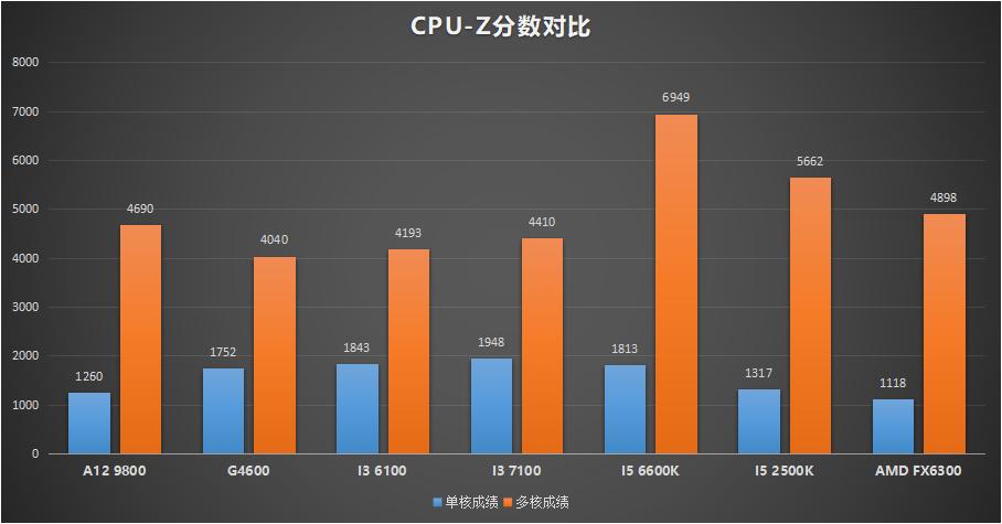 9800_CPUZ.png