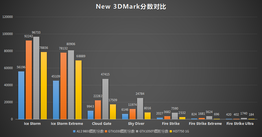 9800_3DMARKS.png