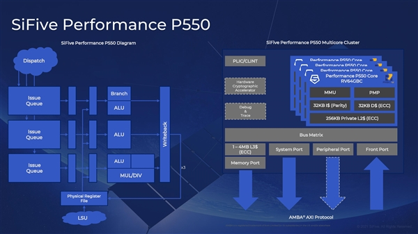 Intel官宣开发RISC-V处理器:明年首发7nm工艺