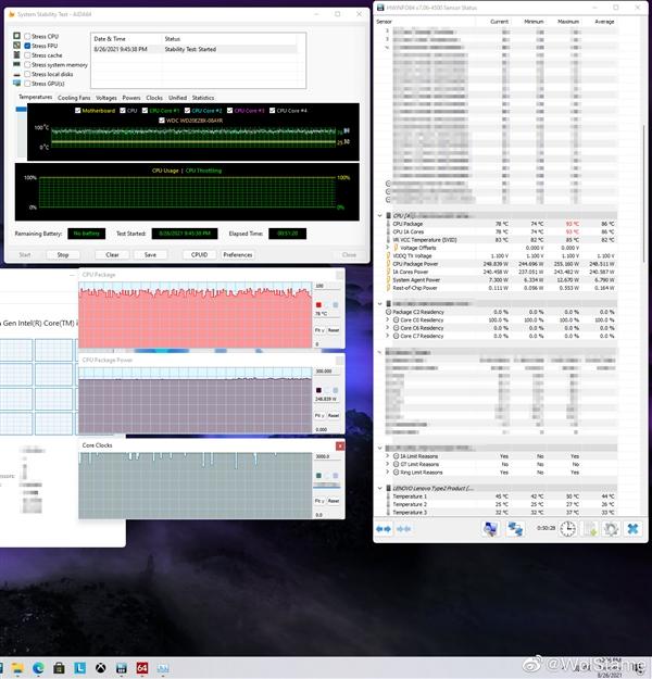 Intel 12代酷睿测评:最高功耗255W、温度93℃