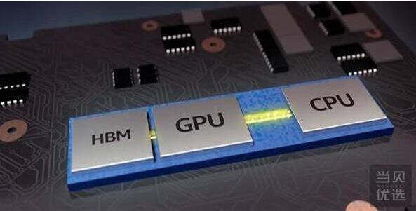 英特尔和AMD合体之作-冥王峡谷(i7 8809G,核显媲美高端1050Ti)